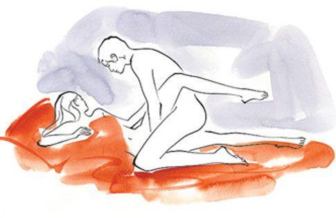 erkekleri azdıran pozisyonlar, erkekleri azdıran cinsel pozisyonlar